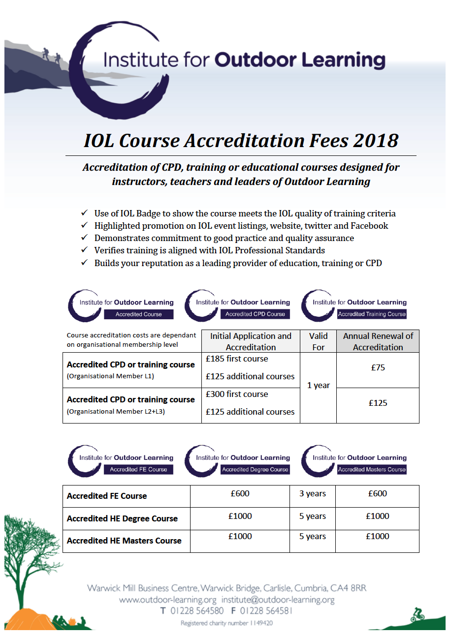 Accreditation Fees