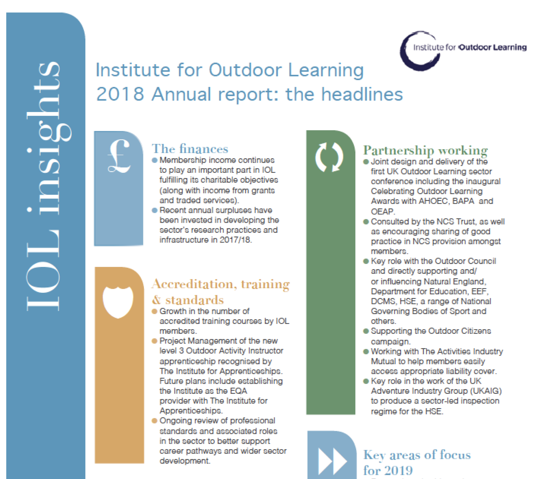 IOL Insights Quarterly Update