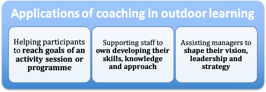 Outdoor Learning Coaching