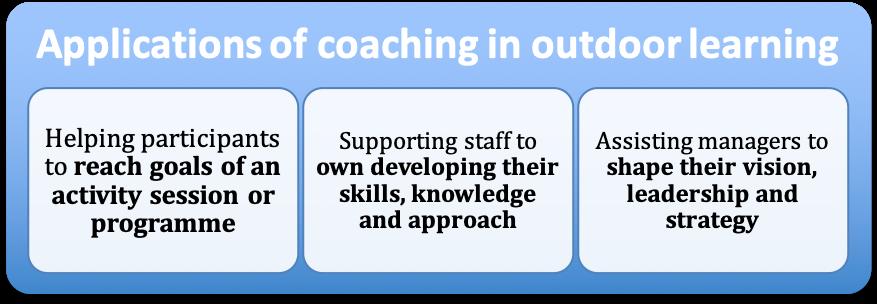 IOL Coaching Workshops