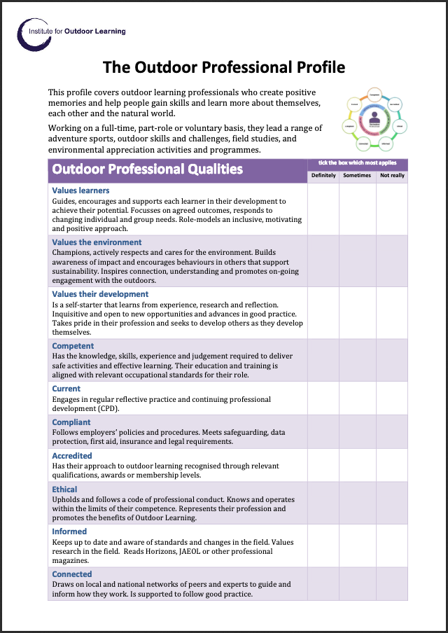 The Outdoor Professional Profile